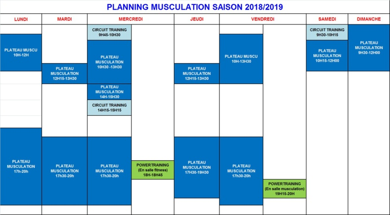 Planning Musculation