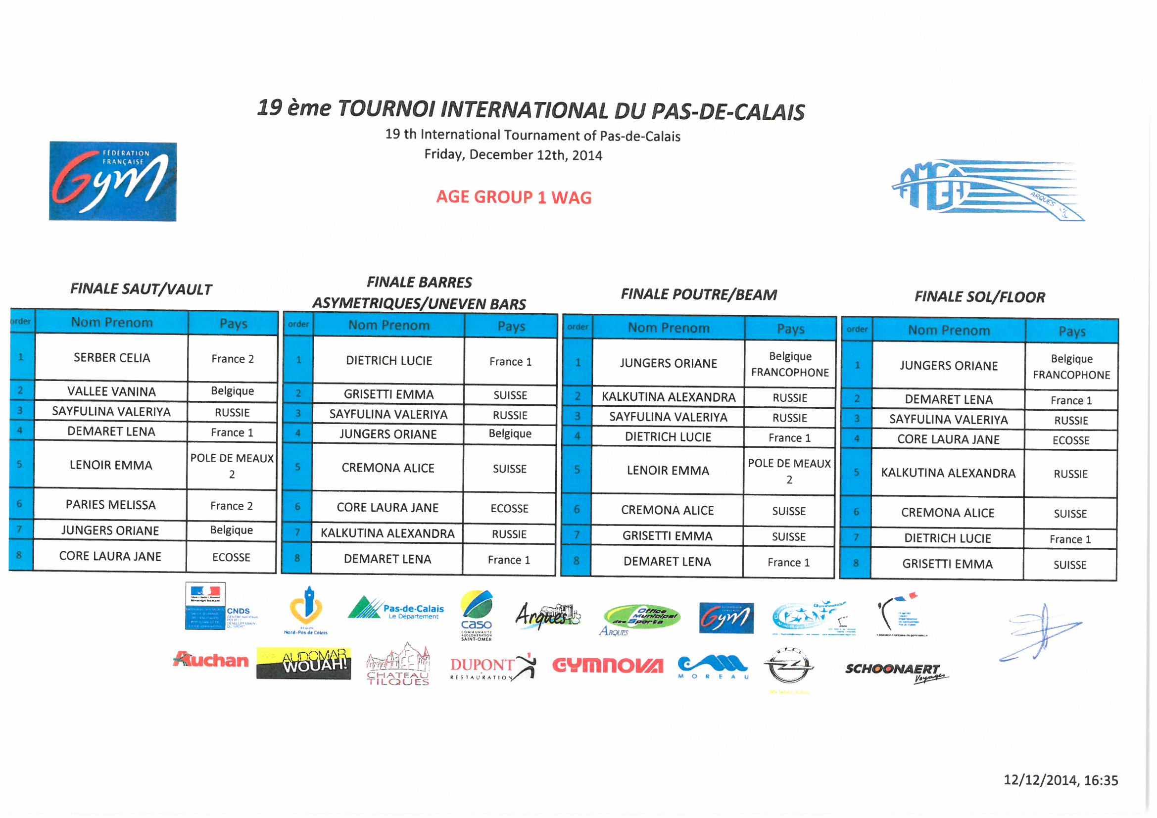Résultats:19ème Tournoi International de Gymnastique Artistique du Pas-de-Calais, Coupes de la Ville d'Arques